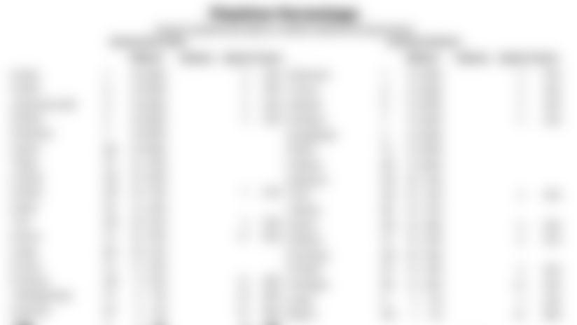 111516-Colts-snapcounts.jpg