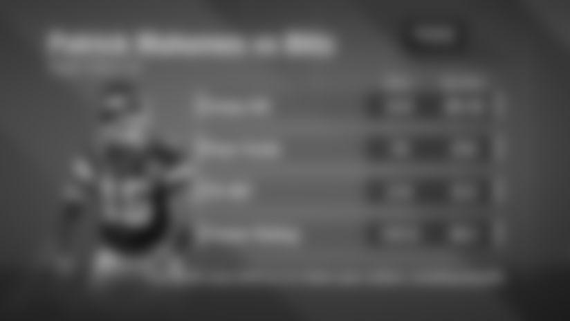 Next Gen Stats: Kansas City Chiefs quarterback Patrick Mahomes got better when the San Francisco 49ers blitzed in Super Bowl LIV