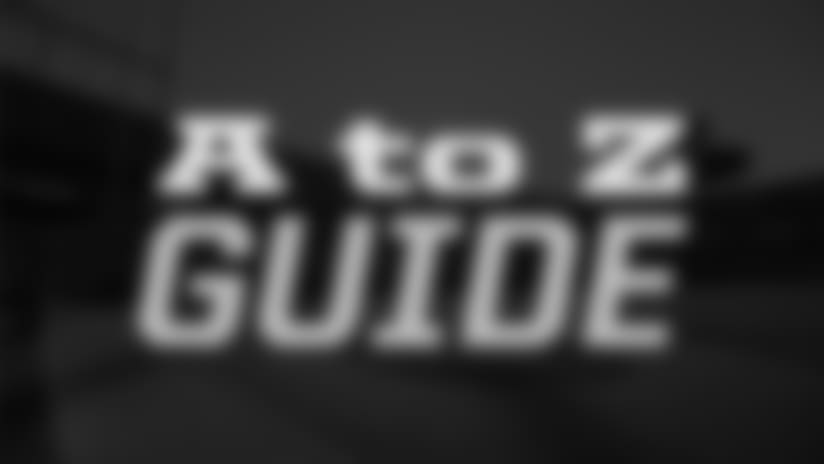 A-to-Z Guide