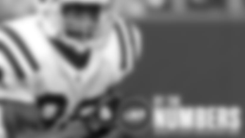 By The Numbers: Marvin Harrison