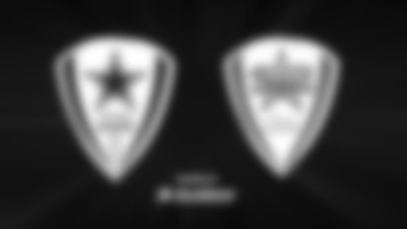 Dallas Cowboys Youth Academies