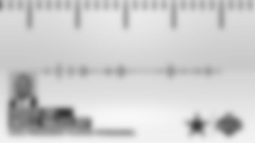 Audio Visualization: Linebackers | 2020