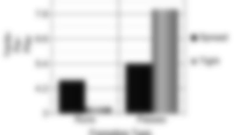 Bales_Graph_021213_540.jpg
