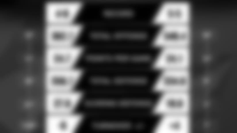 615_head-to-head_packers_112316.jpg