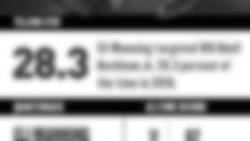 615_Season_Preview_Giants_083017.jpg