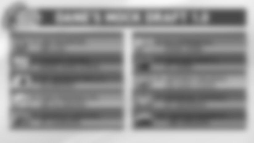 Brugler's Draft Board: Who Do the Jets Select in Mock Draft 1.0?