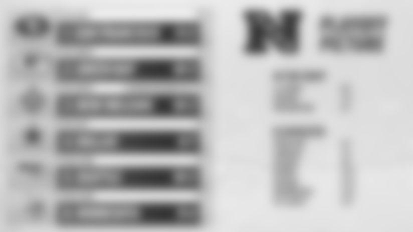191213-nfc-standings-2560