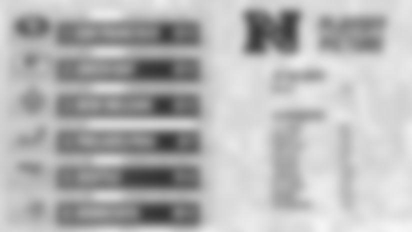191227-standings-2560