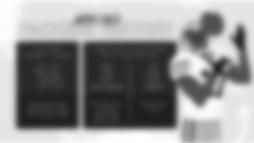 201218_Packers_DavanteAdams_final-05