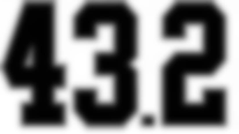 numbers_432_sm.jpg