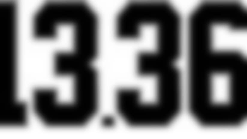 numbers_1336_sm.jpg