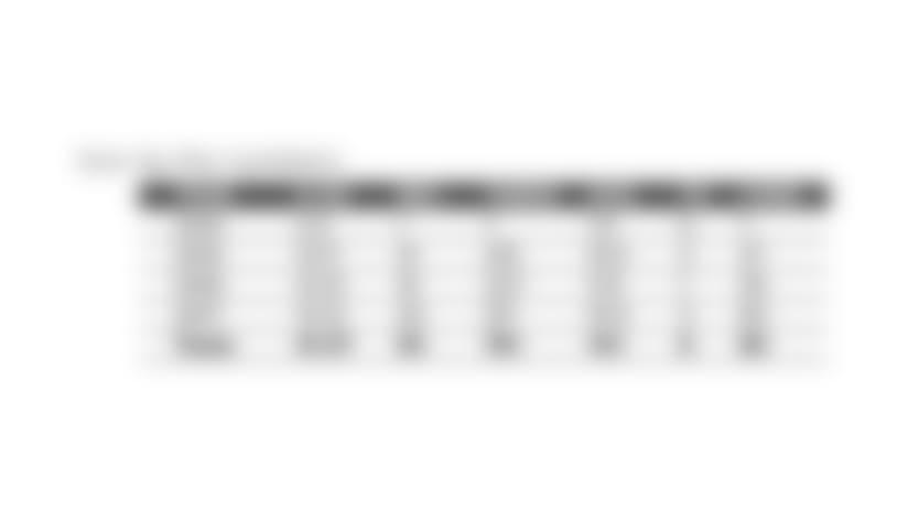 2500x1406-20180522-izzo-numbers