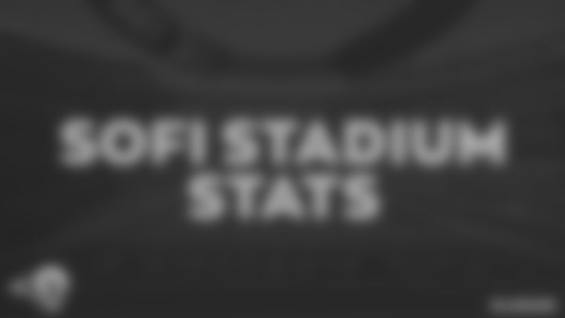 PHOTOS: SoFi Stadium Stats