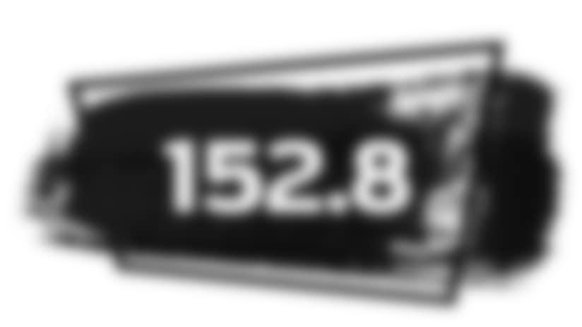 100518_152.8