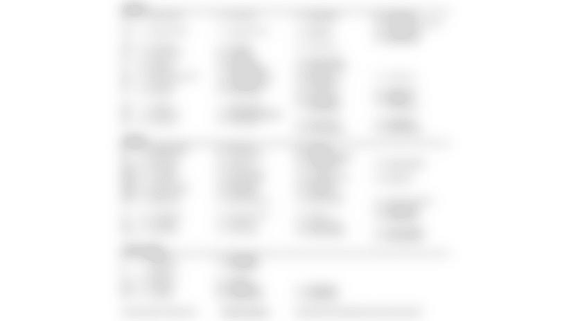 072618_Depth_Chart_Instory