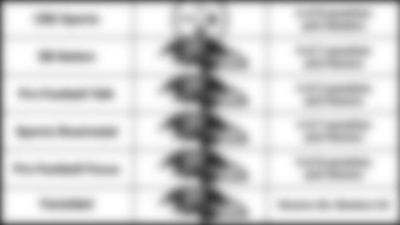 100218-LFW-Pick-Table-2