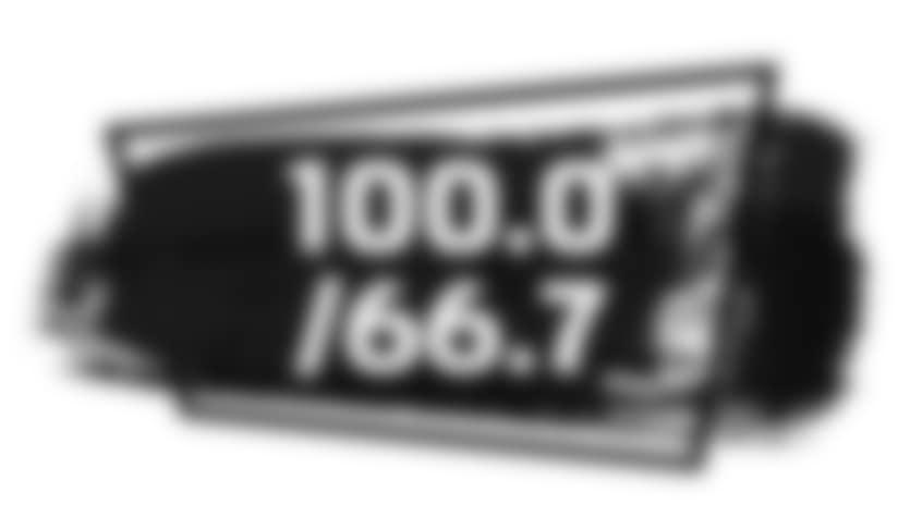 093018_100.66.7