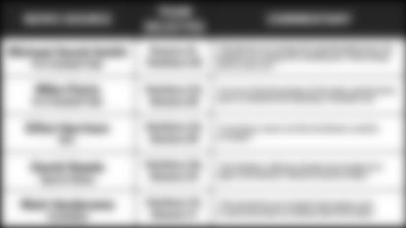 102618-Individual-Pick-Table-11