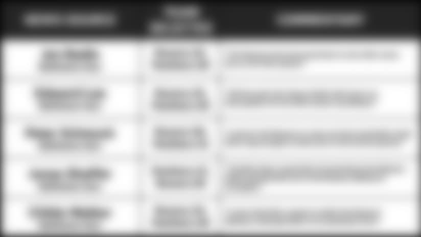 102618-Individual-Pick-Table-3