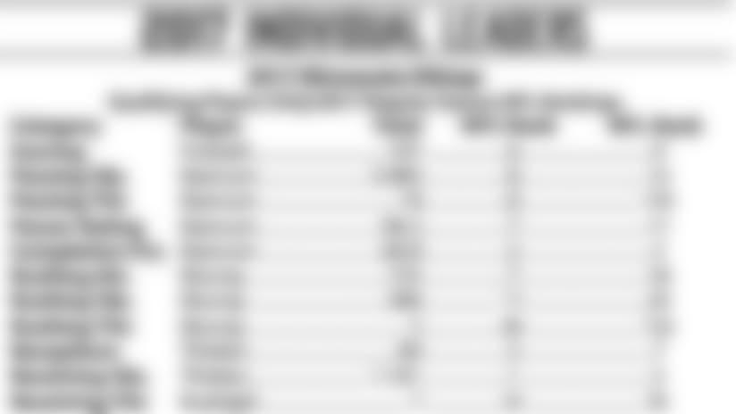 ind-schedule-121217.jpg