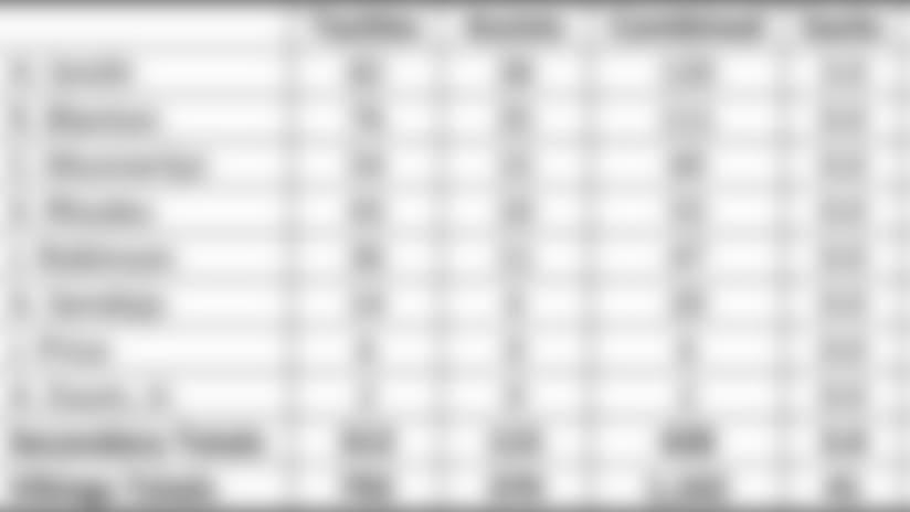 dbs-chart.jpg