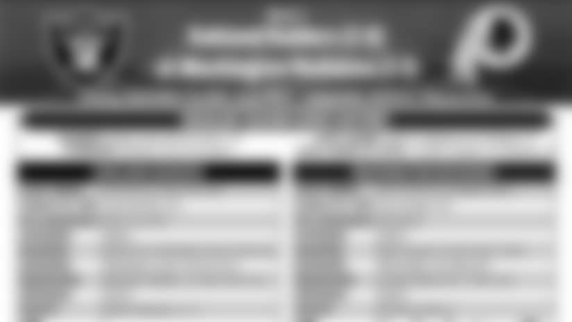 redskins-092217.jpg