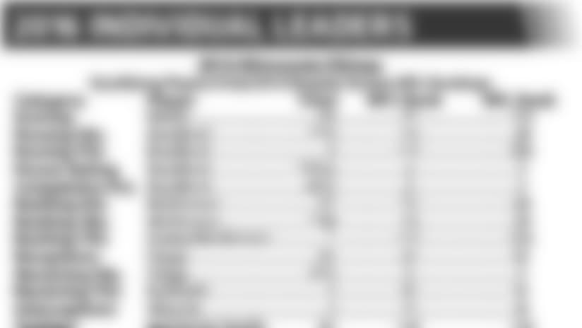 10052016IndividualLeaders.JPG