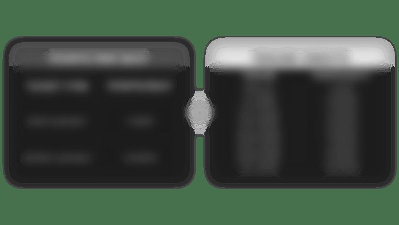 sthe-pointchart-053018