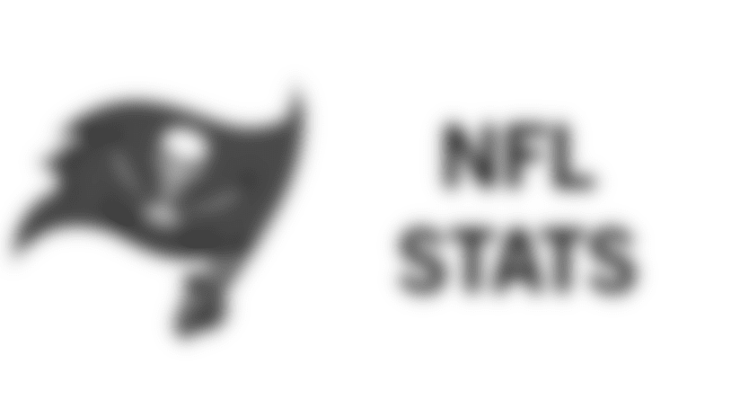 Week 2 NFL Statistics