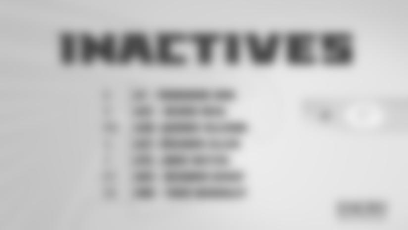 vsGBinactives