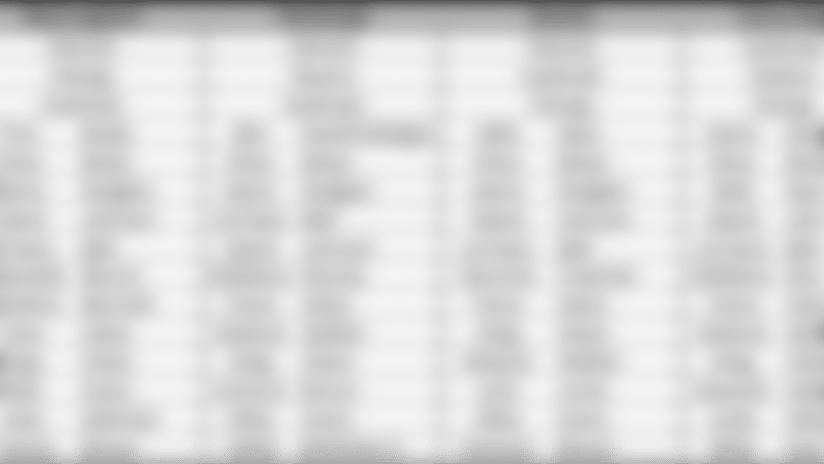 draft_kings_chart.png