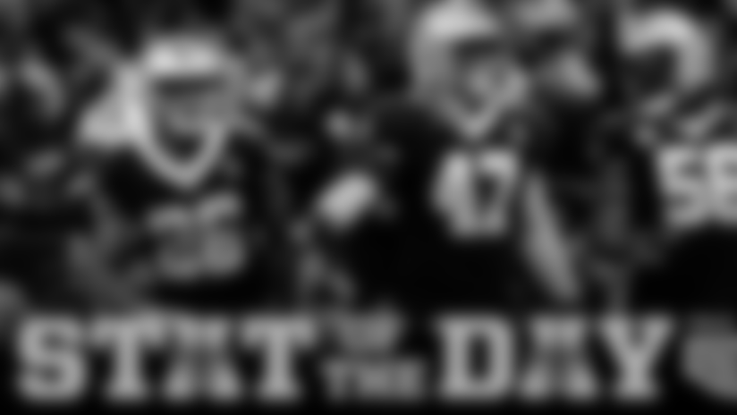 New Orleans Saints Stat of the Day for Friday, Jan. 18 presented by Sanderson Farms