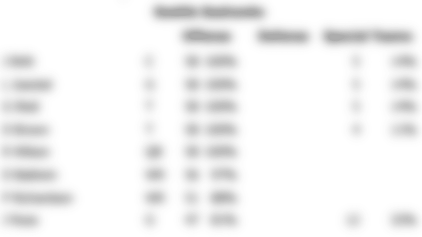 week_17_snap_counts.png