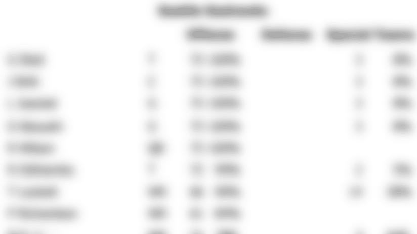 week_3_snap_counts.png