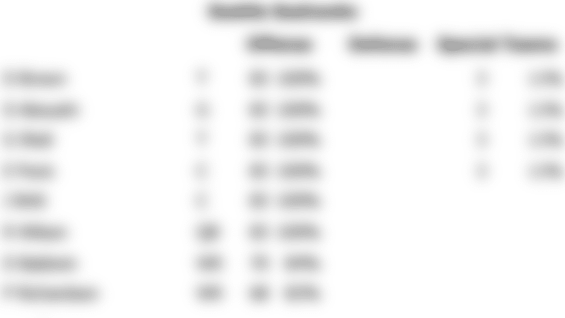 week_9_snap_counts.png