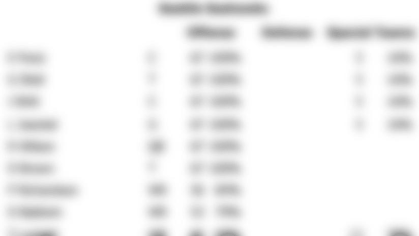 week_12_snap_counts.png