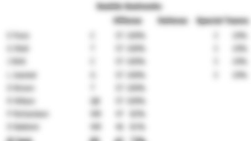 week_16_snap_counts.png