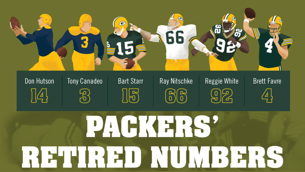check out 7ec53 d9714 Infographic: Packers' retired numbers