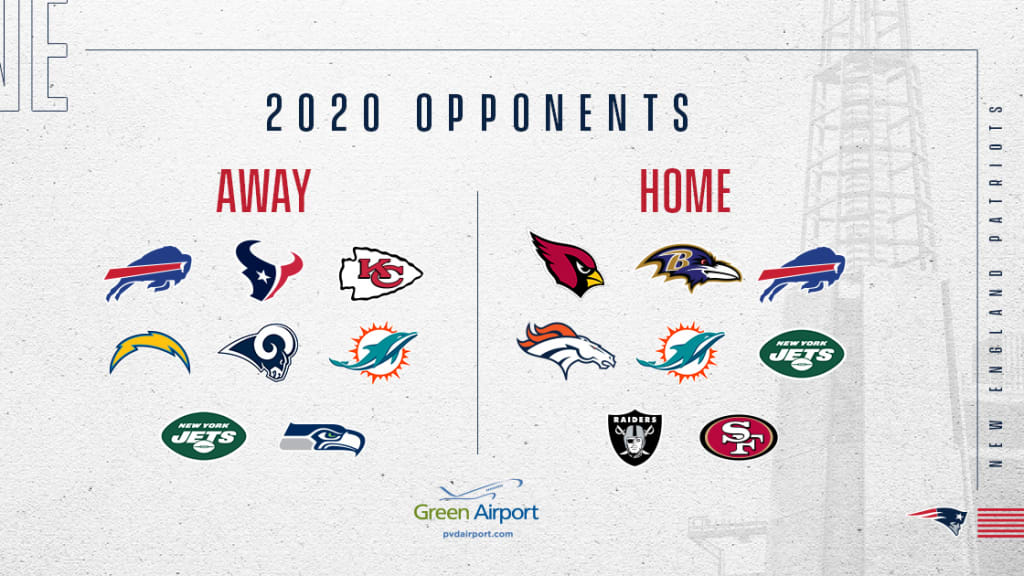 Patriots 2020 Foes Finalized