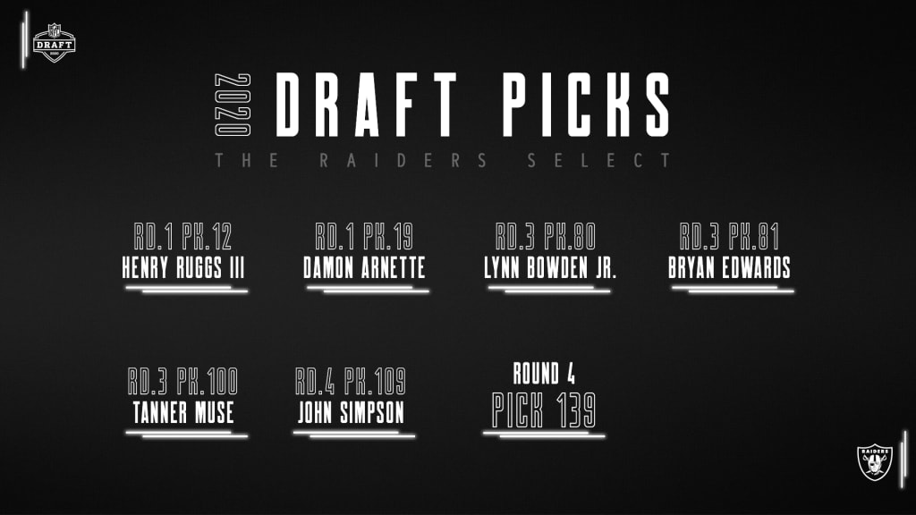 Raiders Trade Picks With Detroit Lions On Day 3 Of 2020 Nfl Draft