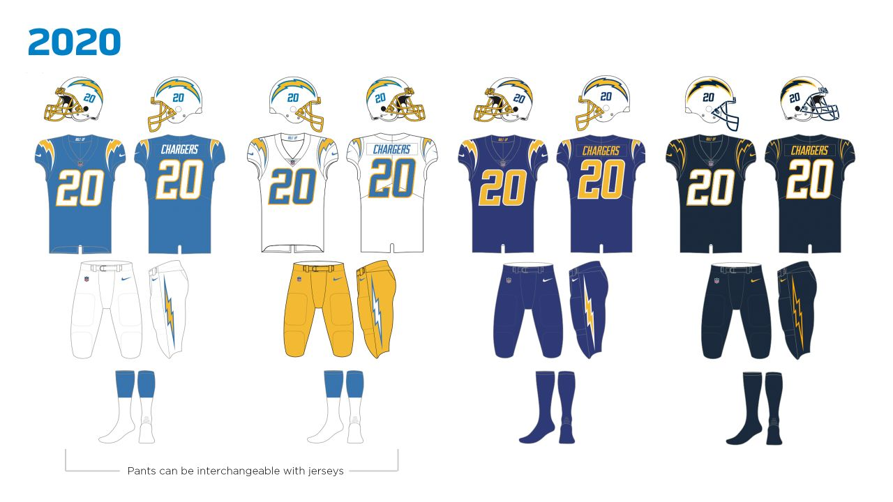 Evolution Of The Chargers Uniform