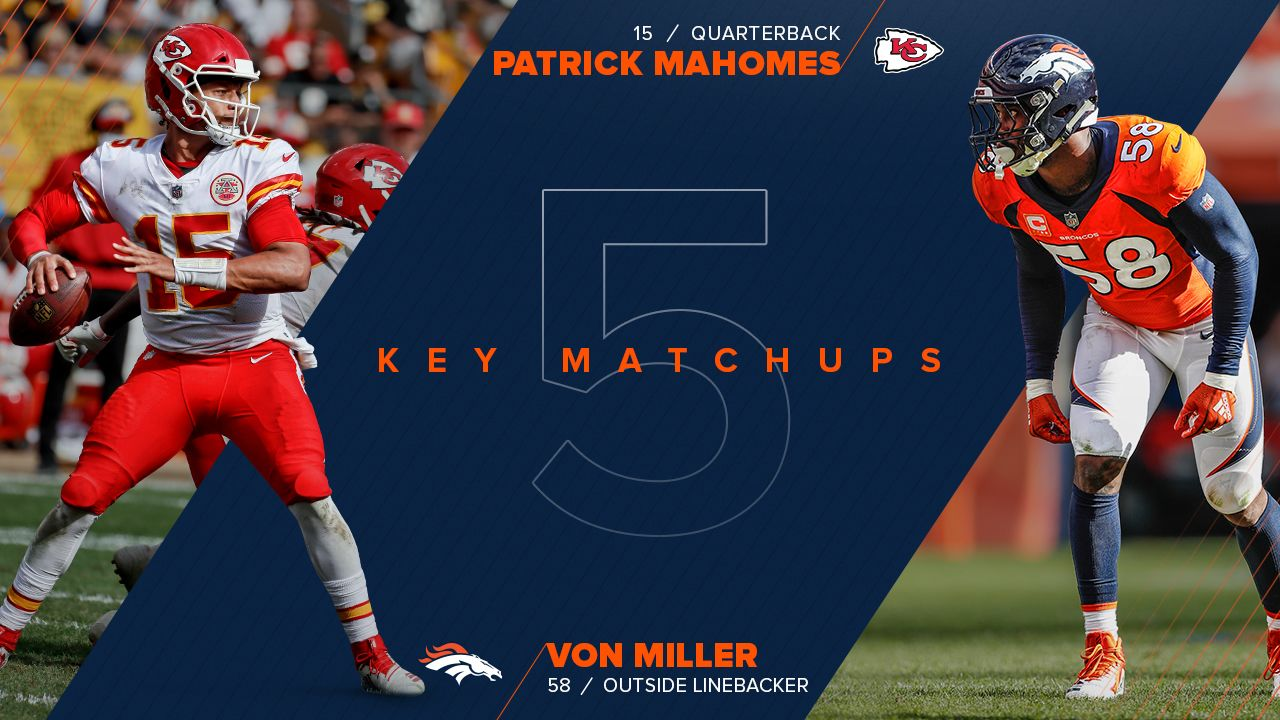 """Patrick Mahomes has been the talk of the league through three weeks, throwing an NFL-record 13 touchdowns and no interceptions. Under his direction, the Chiefs lead the league in scoring with 39.3 points per game. But if Von Miller has anything to say about it, all that talk will end on Monday night. Miller's four sacks on the young season are tied for most in the NFL, and all of them took place at Broncos Stadium at Mile High. Mahomes is athletic and has only been sacked four times this season, second-fewest in the league, so this matchup pits strength versus strength. """"[Mahomes is] playing well,"""" Head Coach Vance Joseph said Wednesday. """"He's got a bunch of weapons, and again, they have a good scheme also. You combine a quarterback's arm talent with the skilled players he's throwing to and with Andy Reid's system, it makes it a tough out."""" Miller's ability to get to the quarterback can disrupt any game plan, though, and against a high-powered attack like Kansas City's, that could prove crucial."""