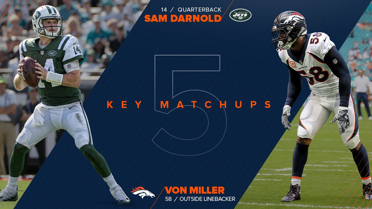 Von Miller has found considerable success against the Jets, averaging 1.5 sacks and 6.7 tackles per game in three career meetings. The six-time Pro Bowler has four sacks this season but none since Week 2. There's a strong chance he'll get back on track against a Jets offensive line that has surrendered 10 sacks this season, tied for 11th-most in the NFL. If Miller can get to Sam Darnold, he'll be looking for more than a sack — he'll be looking to take the ball away, too. Miller has forced two fumbles this year, and Darnold has been stripped of the ball once in addition to his five interceptions.