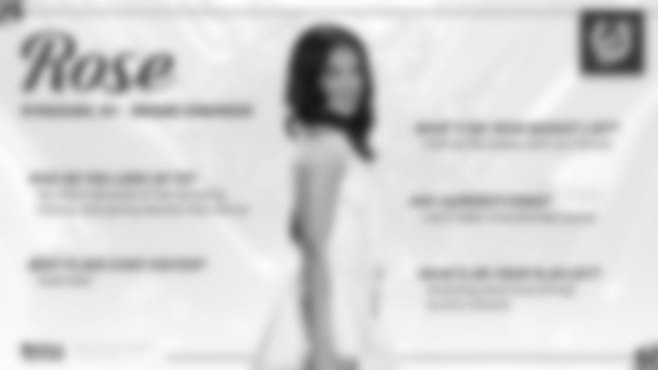 2019_Nov_CheerleaderoftheWeek_Rose
