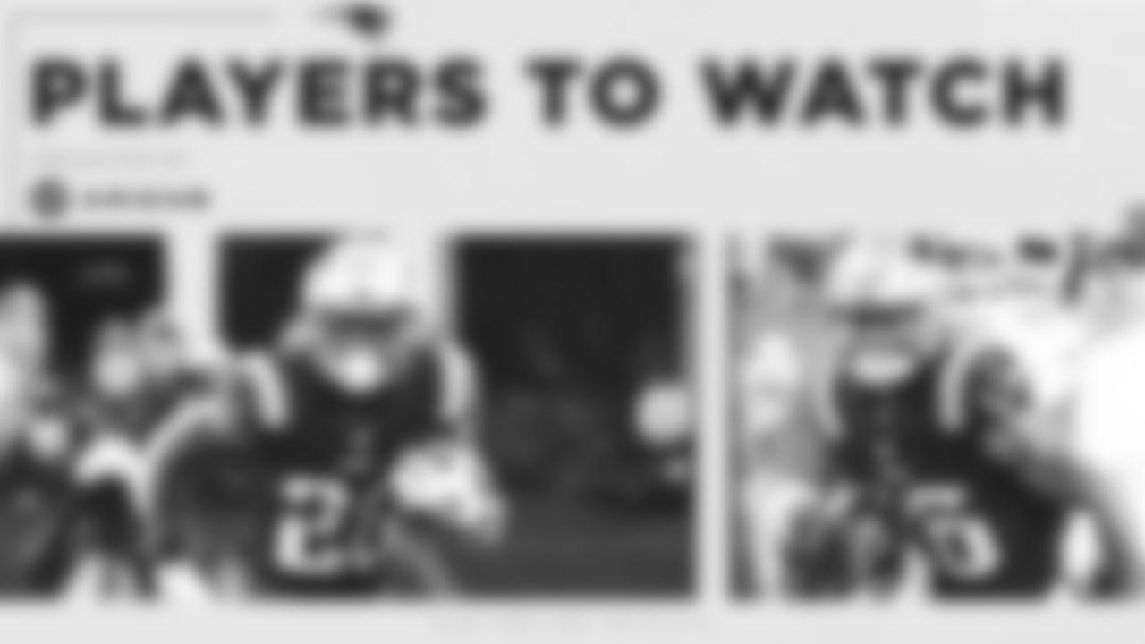 20191212-PlayersToWatch-PDC