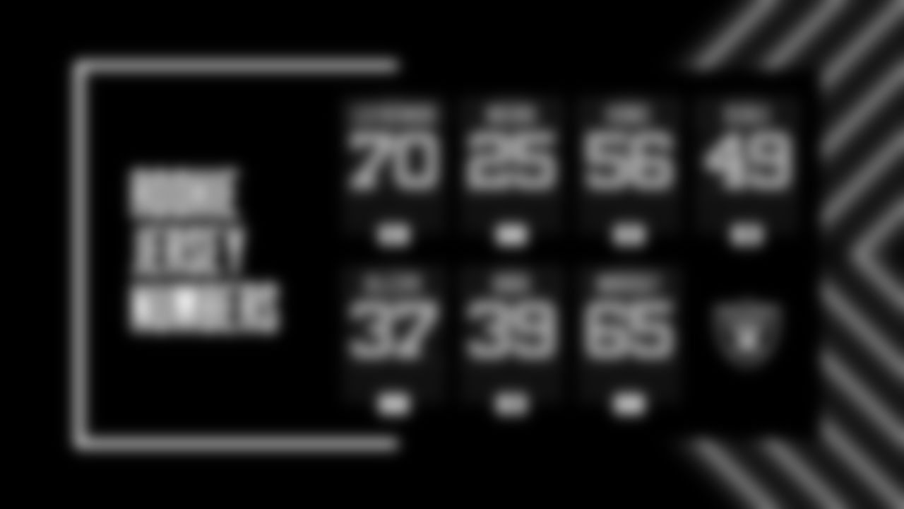 Rookie Numbers 1920x1080