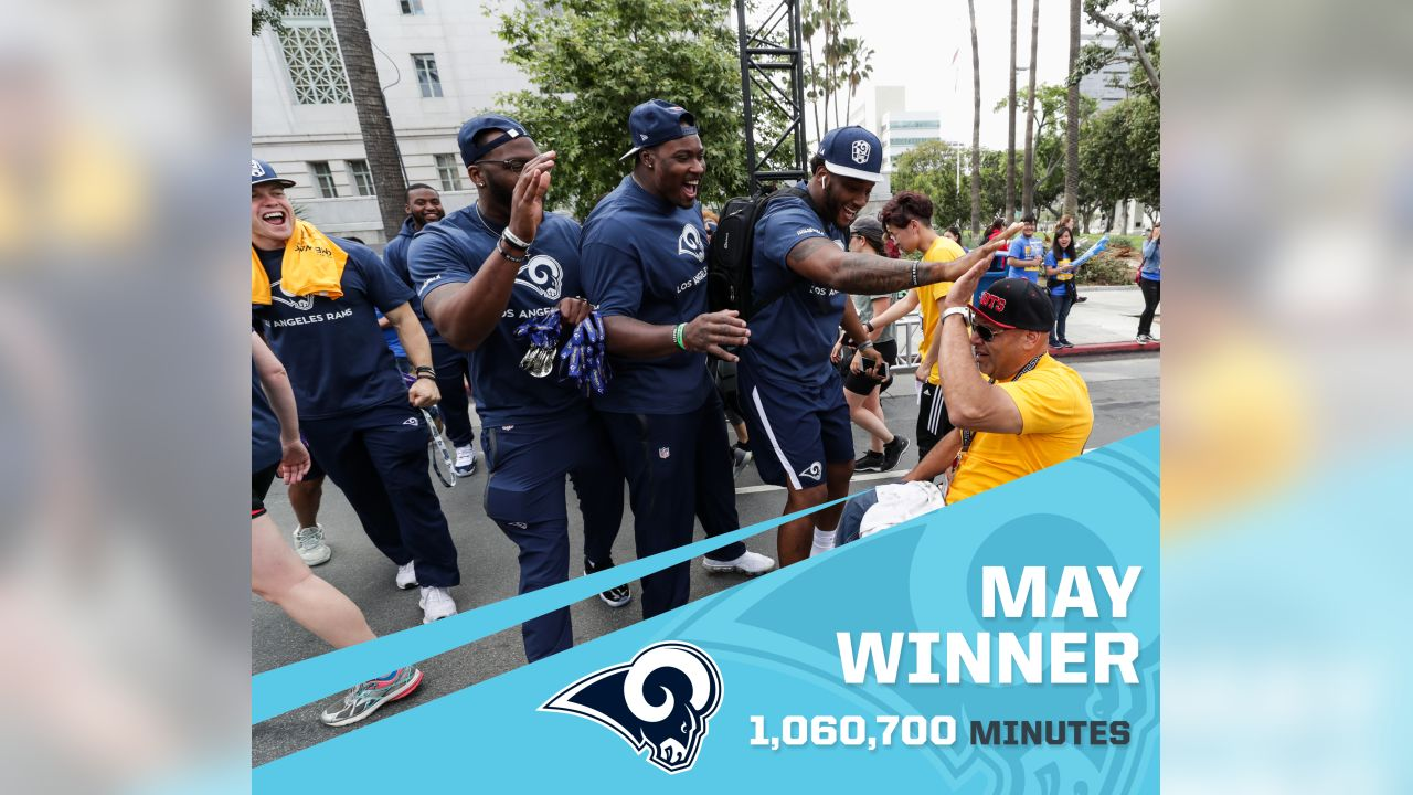 Los Angeles Rams - 1,060,700 Minutes