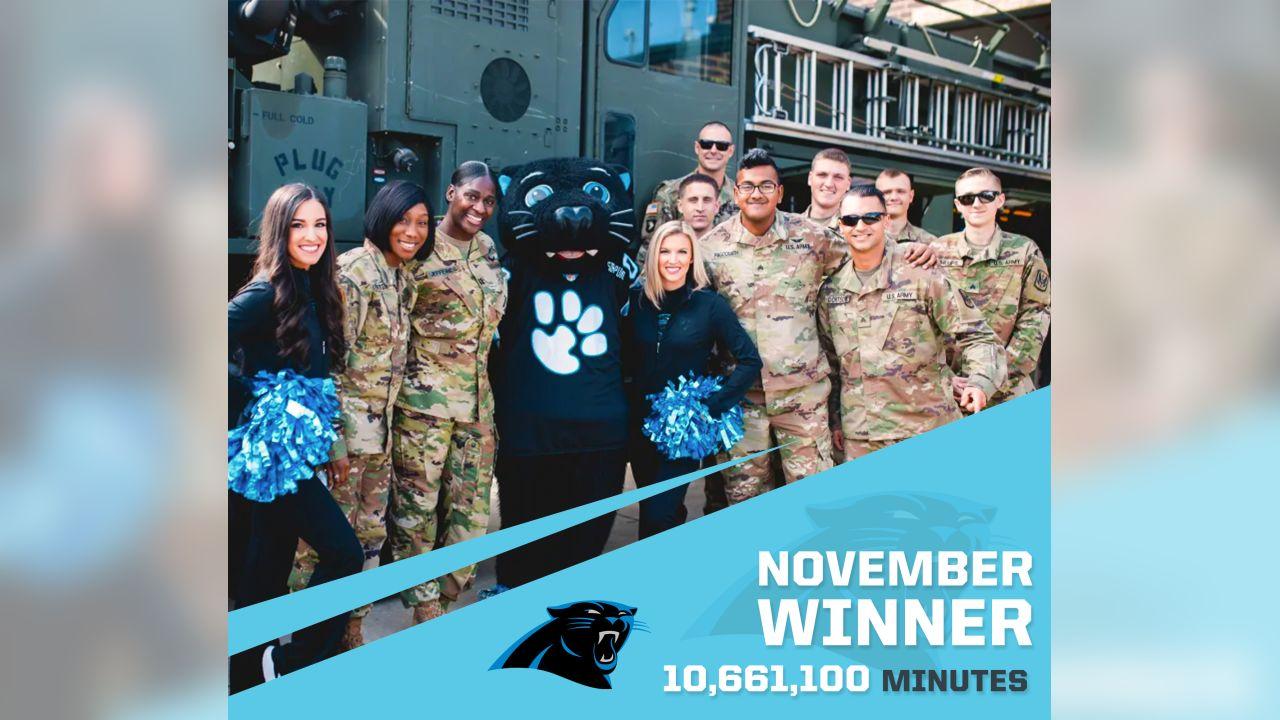 Carolina Panthers - 10,661,100 Minutes