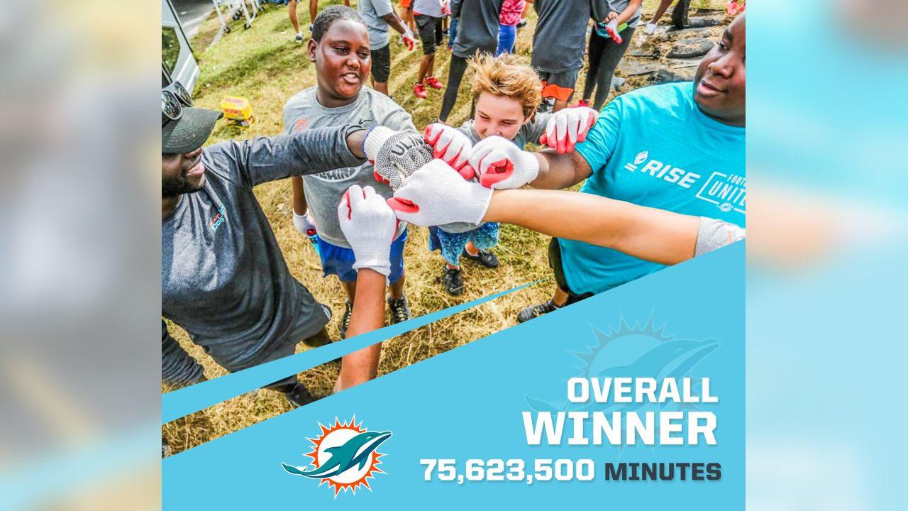 Miami Dolphins - 75,623,500 Total Minutes
