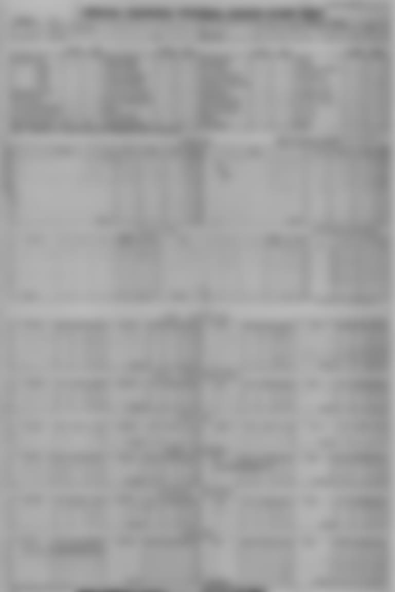 1969 Pt. 2 Stat Sheets